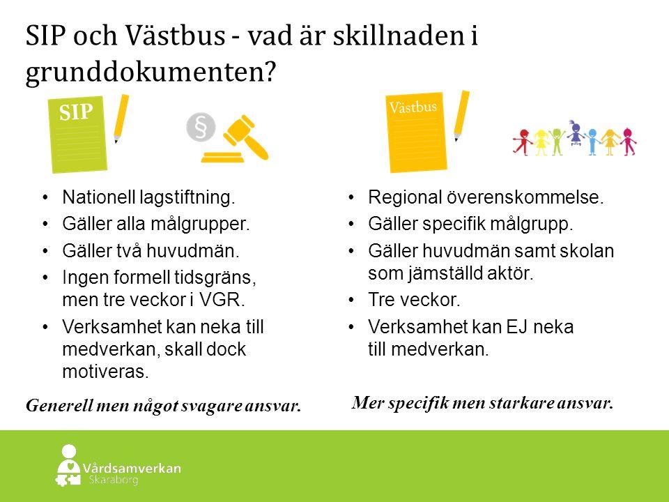 Skaraborgs Sjukhus Nationell lagstiftning. Gäller alla målgrupper.