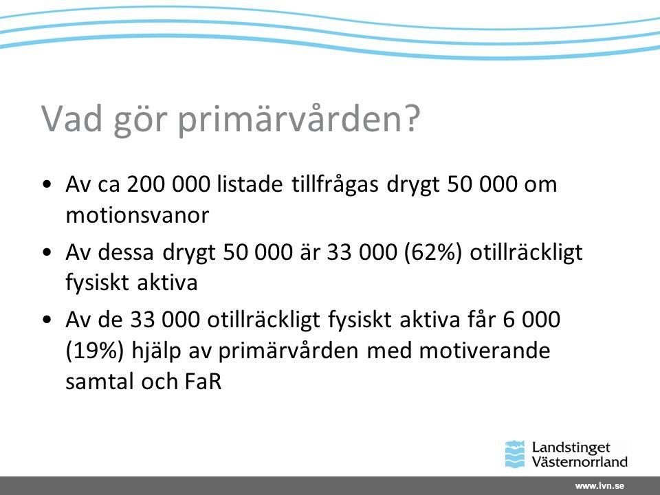 www.lvn.se Vad gör primärvården.