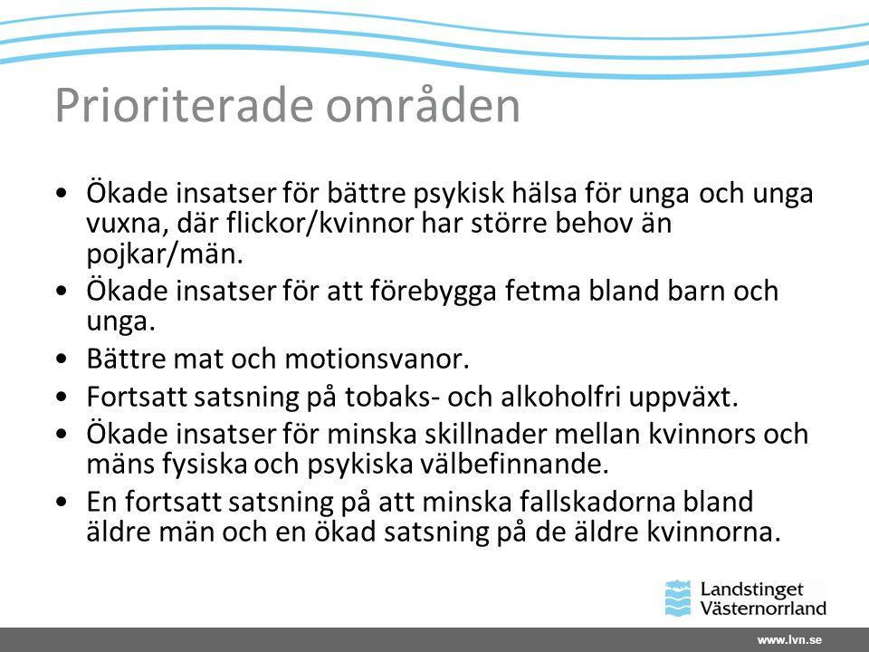 www.lvn.se Prioriterade områden Ökade insatser för bättre psykisk hälsa för unga och unga vuxna, där flickor/kvinnor har större behov än pojkar/män.