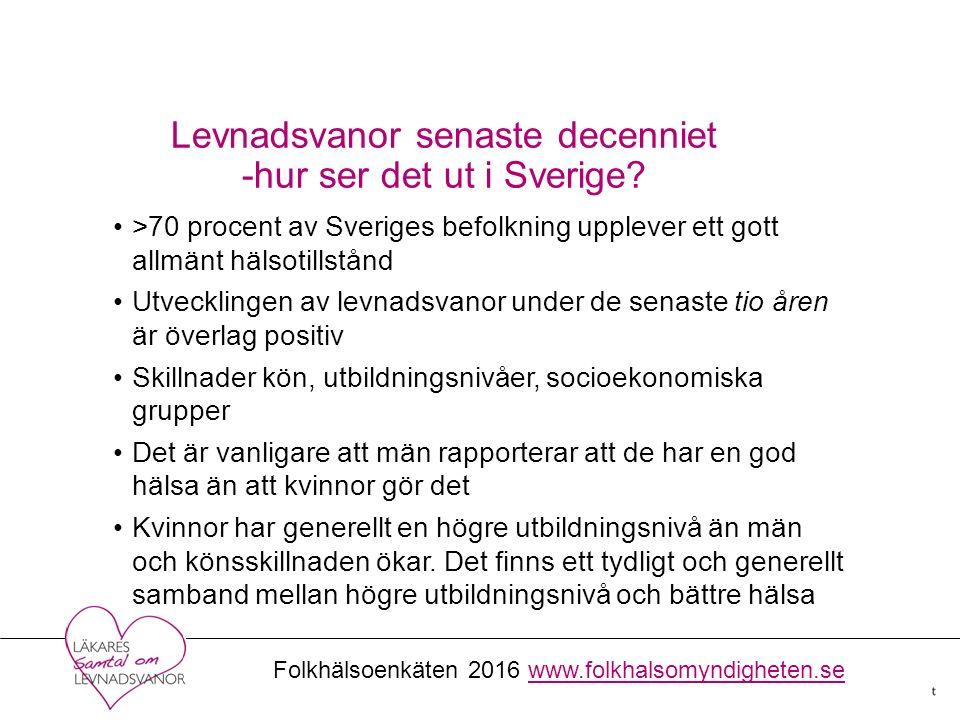 Levnadsvanor senaste decenniet -hur ser det ut i Sverige.