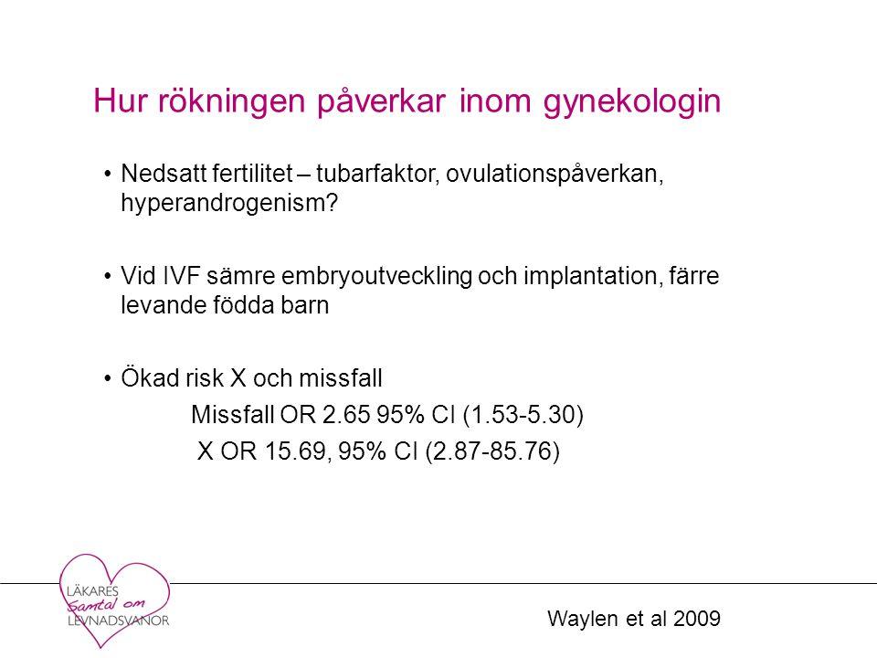 Hur rökningen påverkar inom gynekologin Nedsatt fertilitet – tubarfaktor, ovulationspåverkan, hyperandrogenism.