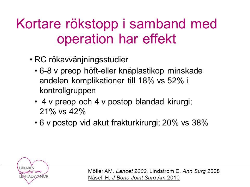 Kortare rökstopp i samband med operation har effekt RC rökavvänjningsstudier 6-8 v preop höft-eller knäplastikop minskade andelen komplikationer till 18% vs 52% i kontrollgruppen 4 v preop och 4 v postop blandad kirurgi; 21% vs 42% 6 v postop vid akut frakturkirurgi; 20% vs 38% Möller AM.