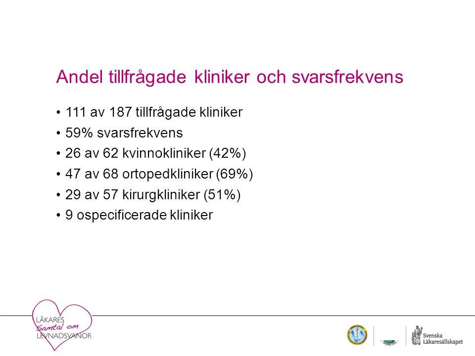 Andel tillfrågade kliniker och svarsfrekvens 111 av 187 tillfrågade kliniker 59% svarsfrekvens 26 av 62 kvinnokliniker (42%) 47 av 68 ortopedkliniker (69%) 29 av 57 kirurgkliniker (51%) 9 ospecificerade kliniker