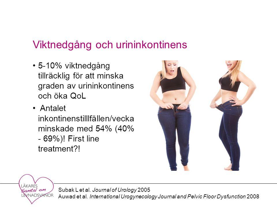 Viktnedgång och urininkontinens 5-10% viktnedgång tillräcklig för att minska graden av urininkontinens och öka QoL Antalet inkontinenstilllfällen/vecka minskade med 54% (40% - 69%).