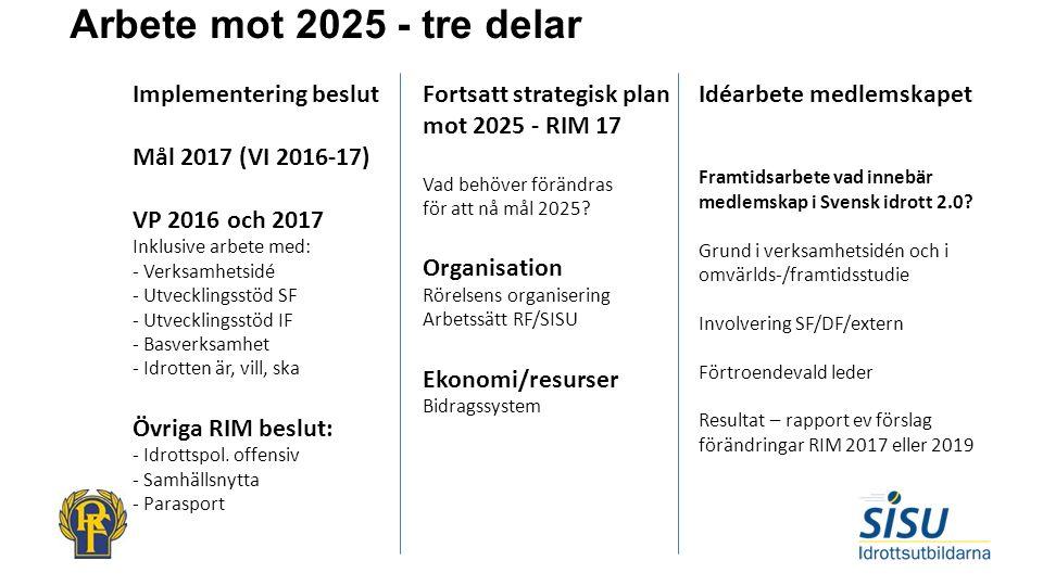Arbete mot 2025 - tre delar Implementering beslut Mål 2017 (VI 2016-17) VP 2016 och 2017 Inklusive arbete med: - Verksamhetsidé - Utvecklingsstöd SF - Utvecklingsstöd IF - Basverksamhet - Idrotten är, vill, ska Övriga RIM beslut: - Idrottspol.