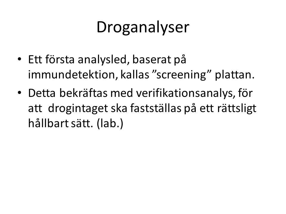 Droganalyser Ett första analysled, baserat på immundetektion, kallas screening plattan.