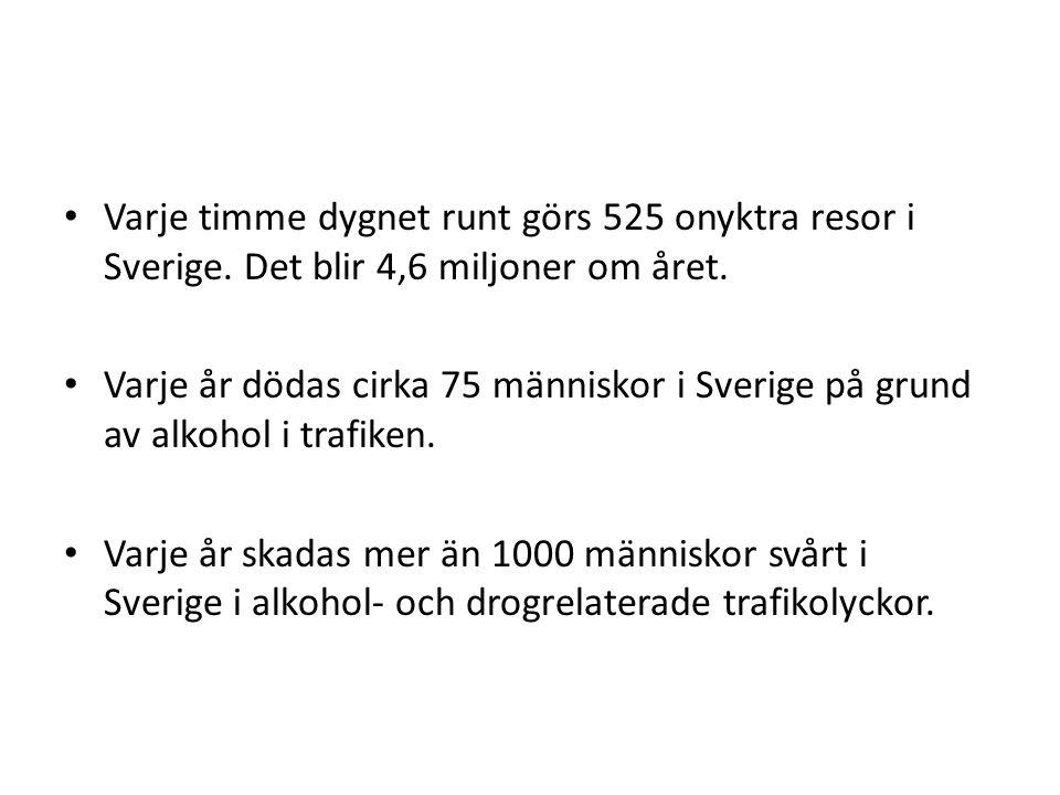 Varje timme dygnet runt görs 525 onyktra resor i Sverige.