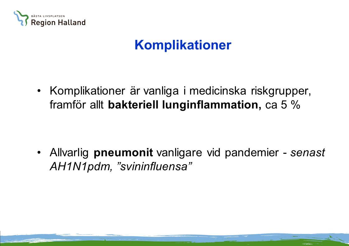 Komplikationer Komplikationer är vanliga i medicinska riskgrupper, framför allt bakteriell lunginflammation, ca 5 % Allvarlig pneumonit vanligare vid pandemier - senast AH1N1pdm, svininfluensa