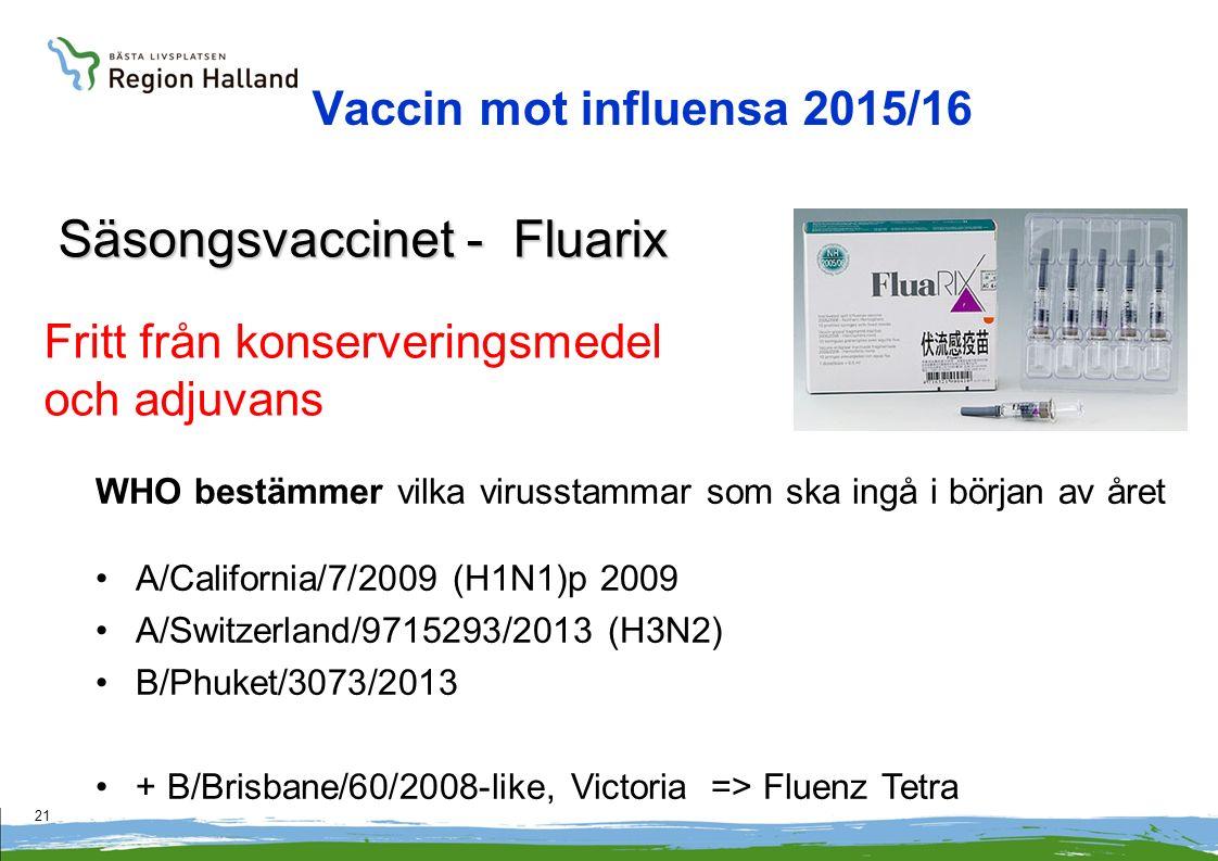 21 Vaccin mot influensa 2015/16 Säsongsvaccinet - Fluarix Säsongsvaccinet - Fluarix Fritt från konserveringsmedel och adjuvans WHO bestämmer vilka virusstammar som ska ingå i början av året A/California/7/2009 (H1N1)p 2009 A/Switzerland/9715293/2013 (H3N2) B/Phuket/3073/2013 + B/Brisbane/60/2008-like, Victoria => Fluenz Tetra