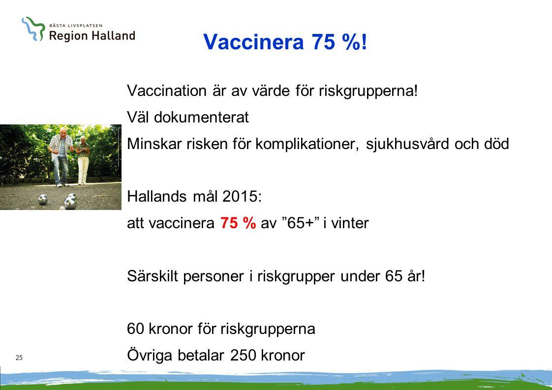 25 Vaccinera 75 %! Vaccination är av värde för riskgrupperna! Väl dokumenterat Minskar risken för komplikationer, sjukhusvård och död Hallands mål 201