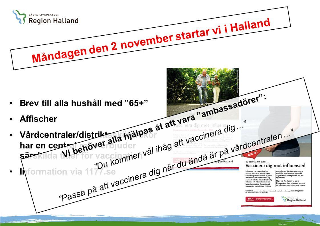 Måndagen den 2 november startar vi i Halland Brev till alla hushåll med 65+ Affischer Vårdcentraler/distriktssköterskor har en central roll - erbjuder särskilda tider för vaccination Information via 1177.se