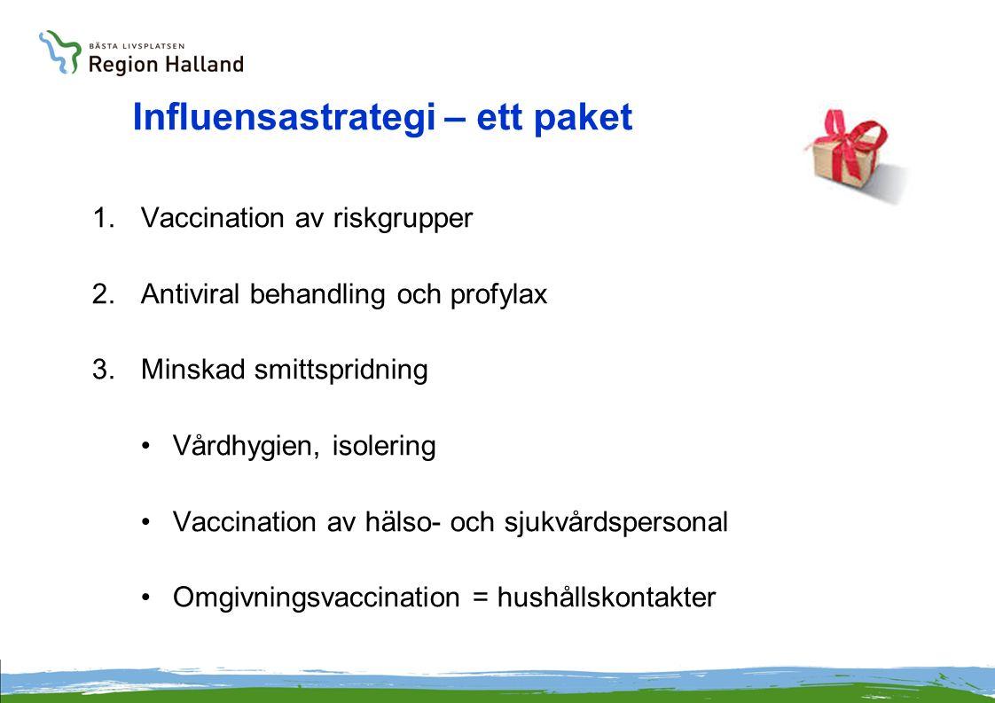 Influensastrategi – ett paket 1.Vaccination av riskgrupper 2.Antiviral behandling och profylax 3.Minskad smittspridning Vårdhygien, isolering Vaccination av hälso- och sjukvårdspersonal Omgivningsvaccination = hushållskontakter