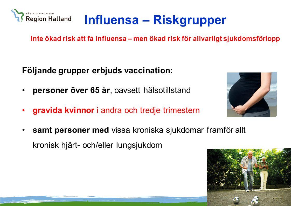 Influensa – Riskgrupper Inte ökad risk att få influensa – men ökad risk för allvarligt sjukdomsförlopp Följande grupper erbjuds vaccination: personer över 65 år, oavsett hälsotillstånd gravida kvinnor i andra och tredje trimestern samt personer med vissa kroniska sjukdomar framför allt kronisk hjärt- och/eller lungsjukdom Följande grupper erbjuds vaccination: personer över 65 år, oavsett hälsotillstånd gravida kvinnor i andra och tredje trimestern samt personer med vissa kroniska sjukdomar framför allt kronisk hjärt- och/eller lungsjukdom