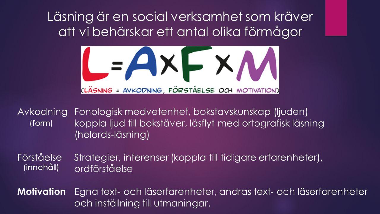 Läsning är en social verksamhet som kräver att vi behärskar ett antal olika förmågor AvkodningFonologisk medvetenhet, bokstavskunskap (ljuden) koppla