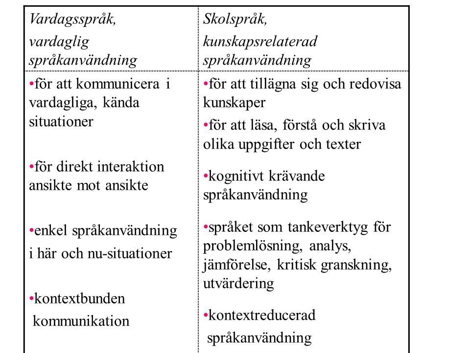 Vardagsspråk, vardaglig språkanvändning Skolspråk, kunskapsrelaterad språkanvändning för att kommunicera i vardagliga, kända situationer för direkt in