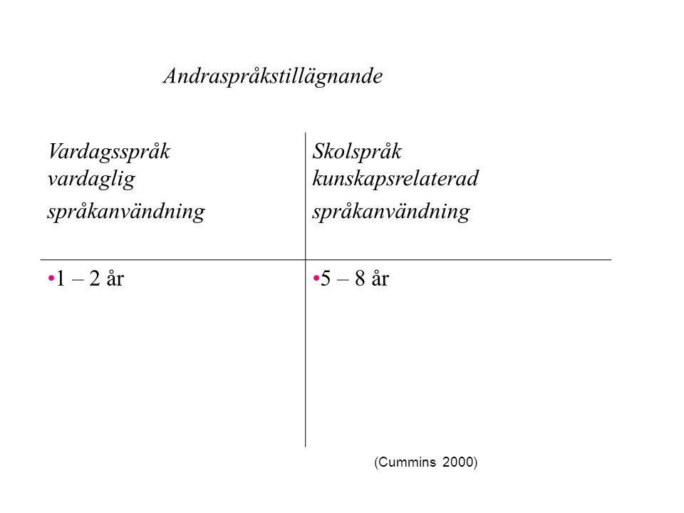 Vardagsspråk vardaglig språkanvändning Skolspråk kunskapsrelaterad språkanvändning 1 – 2 år5 – 8 år Andraspråkstillägnande (Cummins 2000)