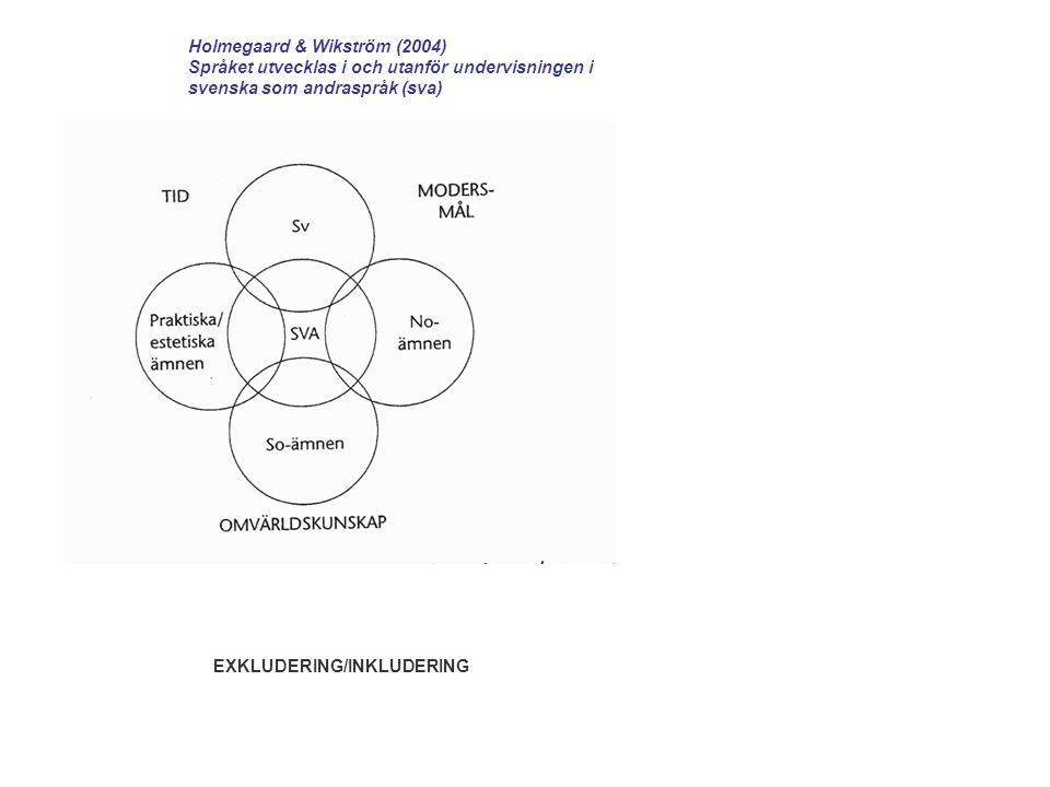 Holmegaard & Wikström (2004) Språket utvecklas i och utanför undervisningen i svenska som andraspråk (sva) EXKLUDERING/INKLUDERING