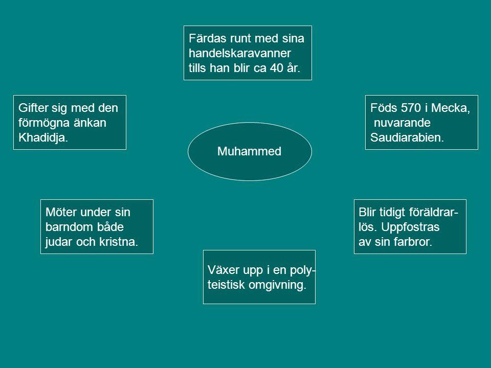 Muhammed Föds 570 i Mecka, nuvarande Saudiarabien.
