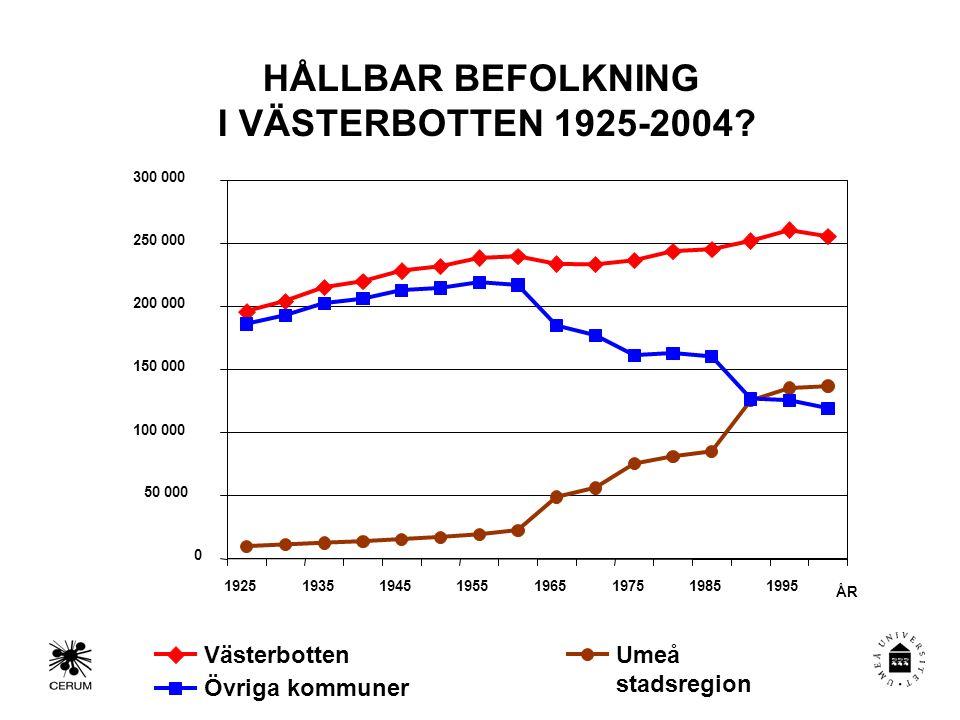 HÅLLBAR BEFOLKNING I VÄSTERBOTTEN 1925-2004?