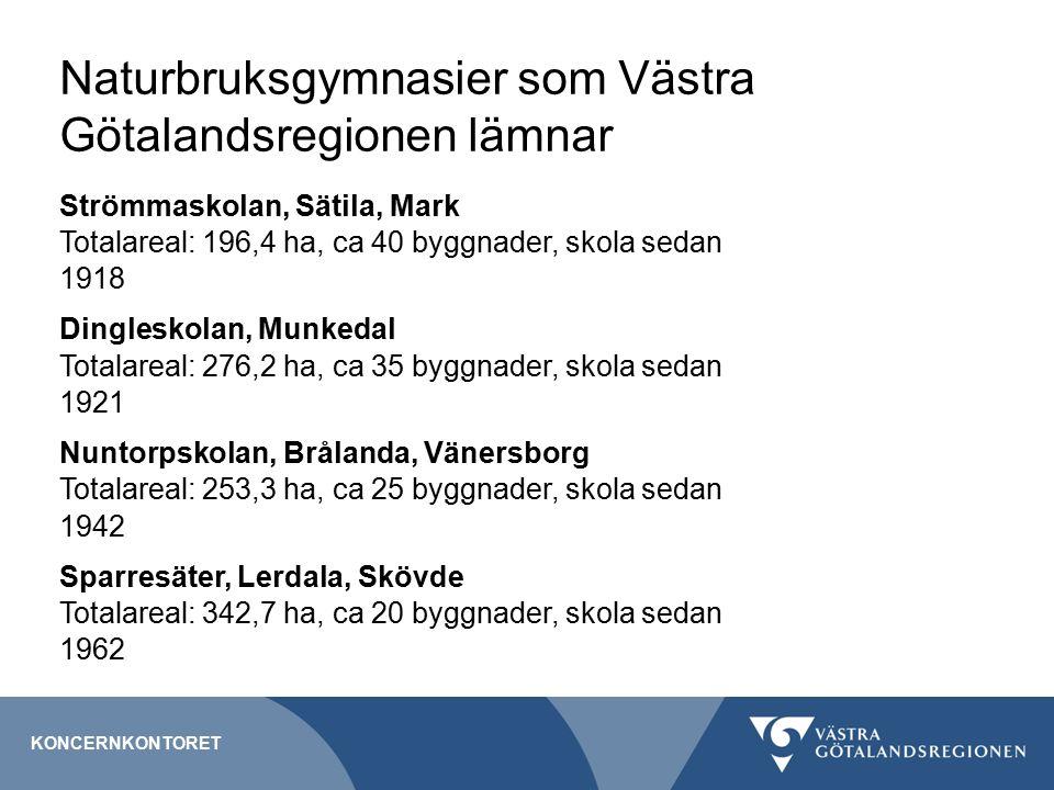 Naturbruksgymnasier som Västra Götalandsregionen lämnar Strömmaskolan, Sätila, Mark Totalareal: 196,4 ha, ca 40 byggnader, skola sedan 1918 Dingleskol