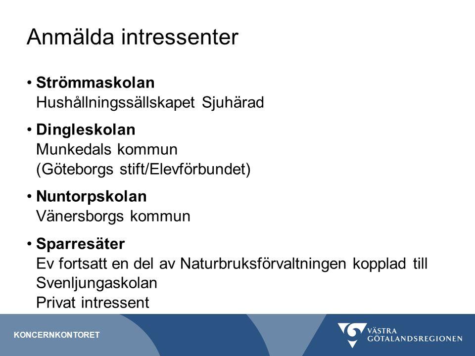 Anmälda intressenter Strömmaskolan Hushållningssällskapet Sjuhärad Dingleskolan Munkedals kommun (Göteborgs stift/Elevförbundet) Nuntorpskolan Vänersb