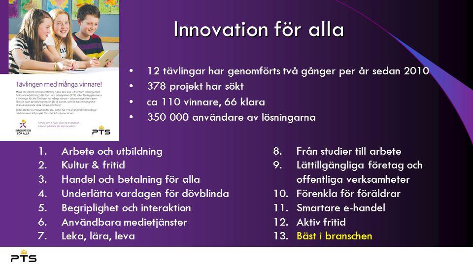 Innovation för alla 1.Arbete och utbildning 2.Kultur & fritid 3.Handel och betalning för alla 4.Underlätta vardagen för dövblinda 5.Begriplighet och interaktion 6.Användbara medietjänster 7.Leka, lära, leva 8.Från studier till arbete 9.Lättillgängliga företag och offentliga verksamheter 10.Förenkla för föräldrar 11.Smartare e-handel 12.Aktiv fritid 13.Bäst i branschen 12 tävlingar har genomförts två gånger per år sedan 2010 378 projekt har sökt ca 110 vinnare, 66 klara 350 000 användare av lösningarna