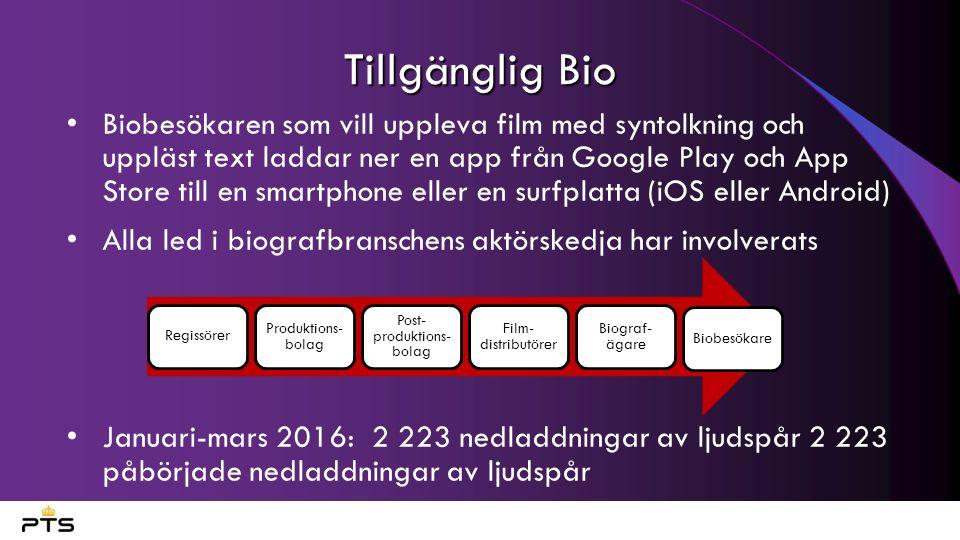 Tillgänglig Bio Biobesökaren som vill uppleva film med syntolkning och uppläst text laddar ner en app från Google Play och App Store till en smartphone eller en surfplatta (iOS eller Android) Alla led i biografbranschens aktörskedja har involverats Januari-mars 2016: 2 223 nedladdningar av ljudspår 2 223 påbörjade nedladdningar av ljudspår Regissörer Produktions- bolag Post- produktions- bolag Film- distributörer Biograf- ägare Biobesökare