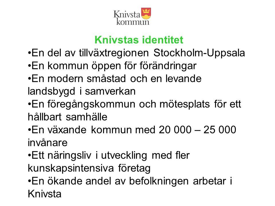 Knivstas identitet En del av tillväxtregionen Stockholm-Uppsala En kommun öppen för förändringar En modern småstad och en levande landsbygd i samverkan En föregångskommun och mötesplats för ett hållbart samhälle En växande kommun med 20 000 – 25 000 invånare Ett näringsliv i utveckling med fler kunskapsintensiva företag En ökande andel av befolkningen arbetar i Knivsta