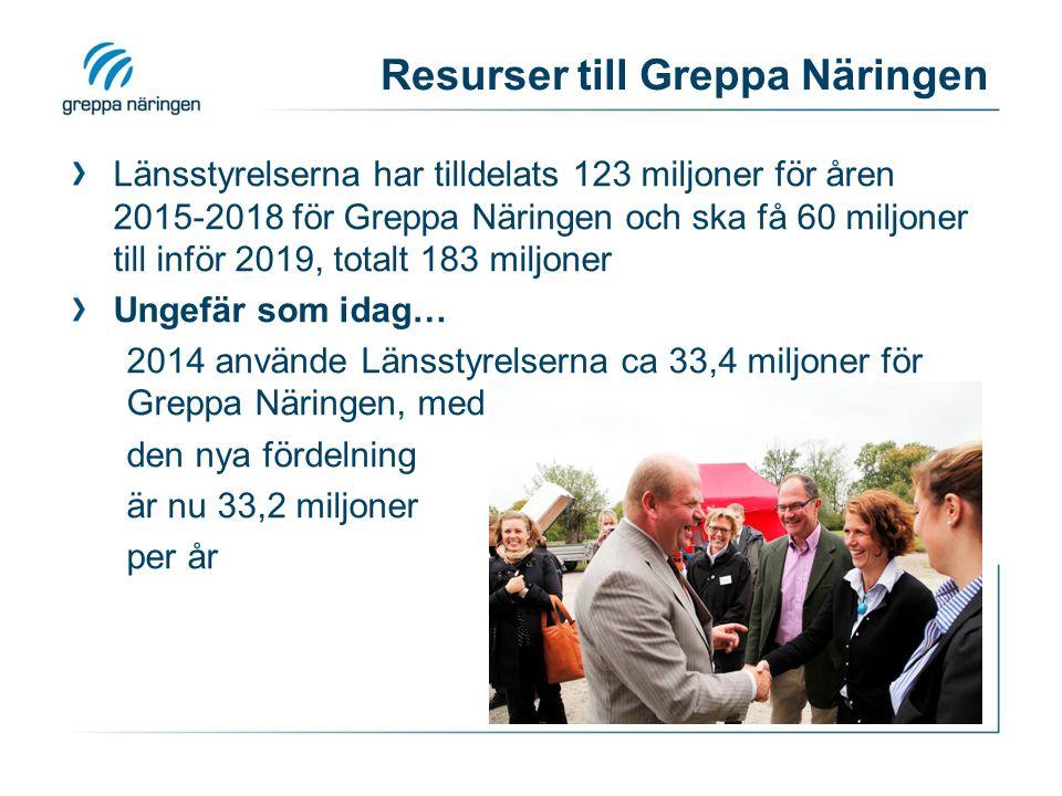 Resurser till Greppa Näringen Länsstyrelserna har tilldelats 123 miljoner för åren 2015-2018 för Greppa Näringen och ska få 60 miljoner till inför 201