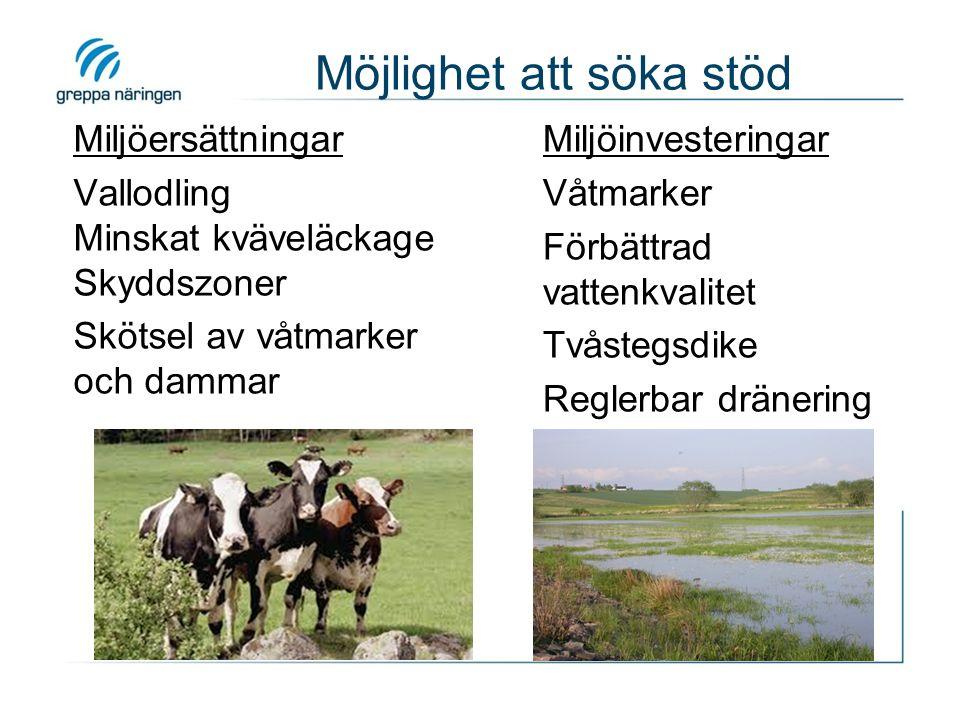 Möjlighet att söka stöd Miljöersättningar Vallodling Minskat kväveläckage Skyddszoner Skötsel av våtmarker och dammar Miljöinvesteringar Våtmarker För