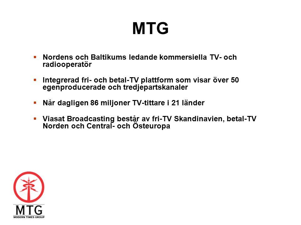 MTG  Nordens och Baltikums ledande kommersiella TV- och radiooperatör  Integrerad fri- och betal-TV plattform som visar över 50 egenproducerade och tredjepartskanaler  Når dagligen 86 miljoner TV-tittare i 21 länder  Viasat Broadcasting består av fri-TV Skandinavien, betal-TV Norden och Central- och Östeuropa