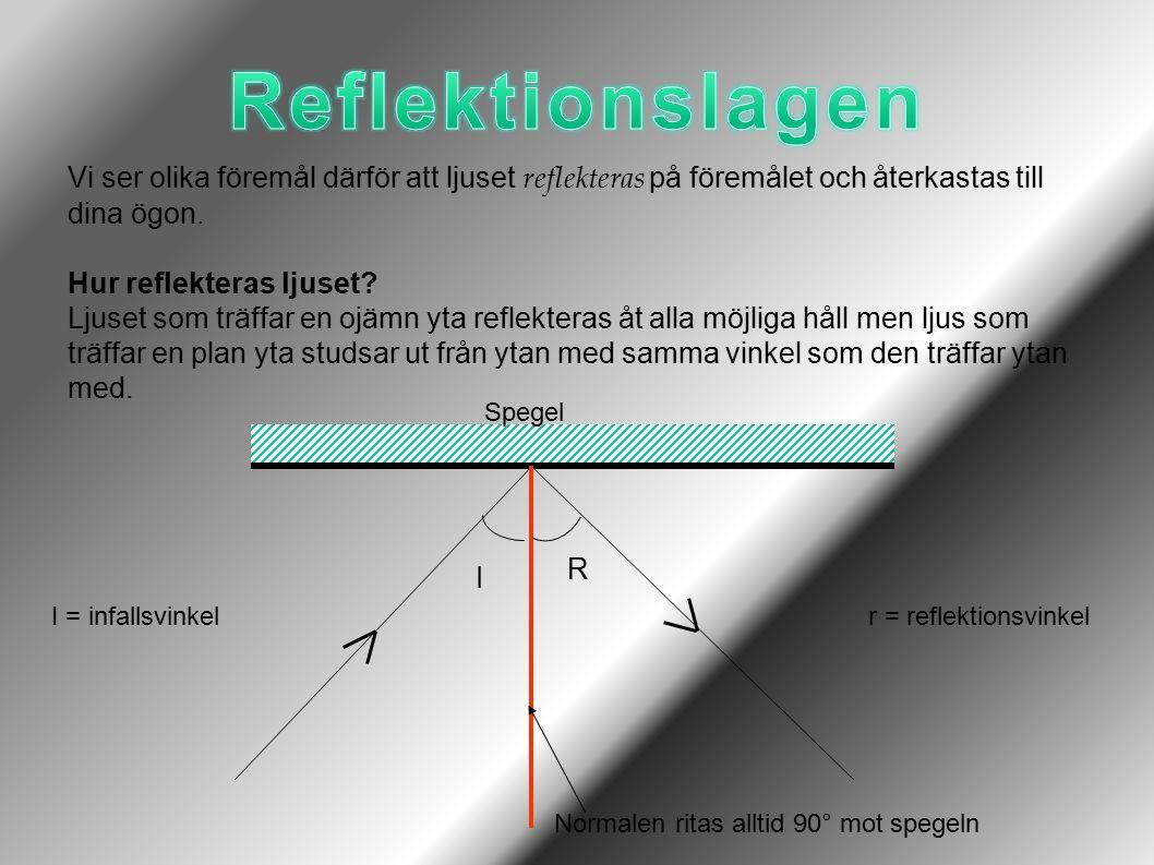 Vi ser olika föremål därför att ljuset reflekteras på föremålet och återkastas till dina ögon. Hur reflekteras ljuset? Ljuset som träffar en ojämn yta