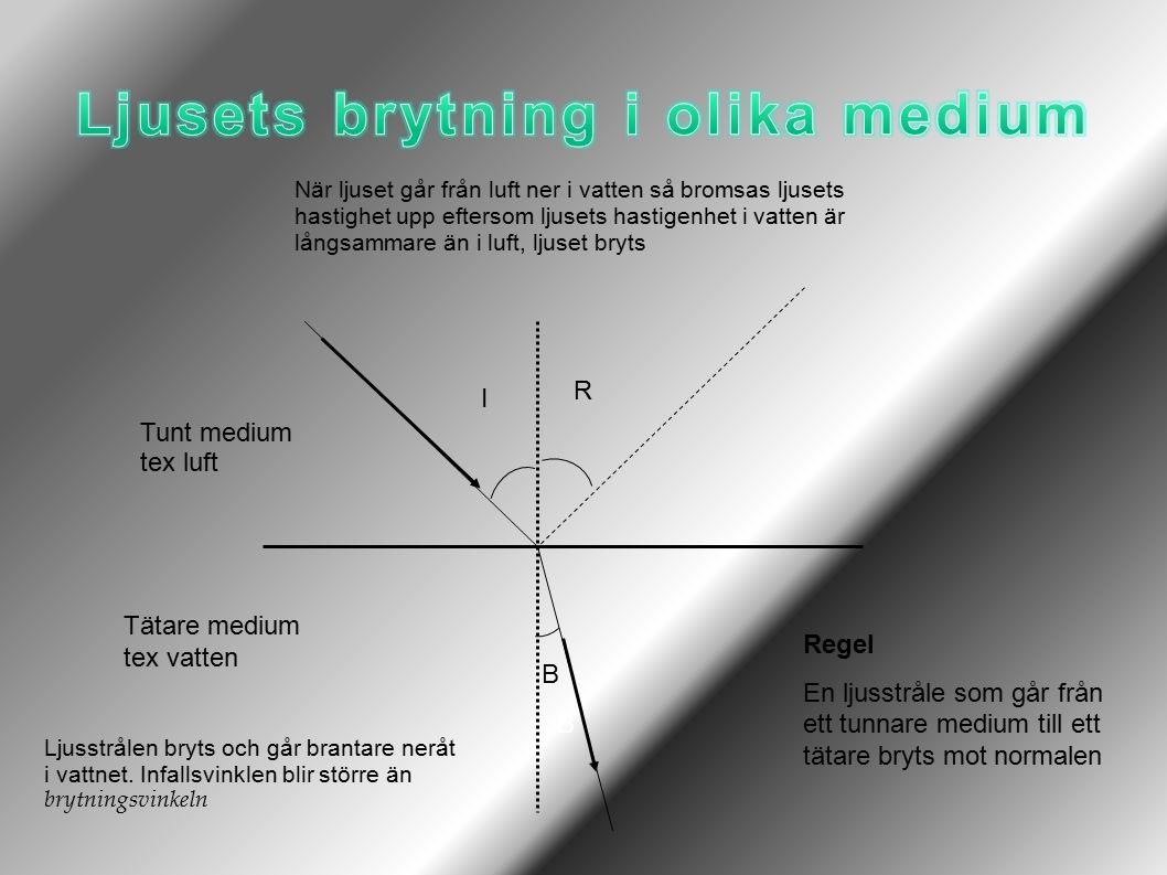 I R B Tunt medium tex luft Tätare medium tex vatten Regel En ljusstråle som går från ett tunnare medium till ett tätare bryts mot normalen När ljuset