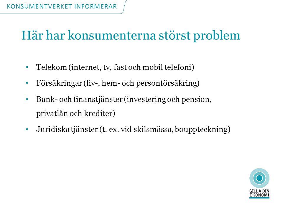Här har konsumenterna störst problem Telekom (internet, tv, fast och mobil telefoni) Försäkringar (liv-, hem- och personförsäkring) Bank- och finanstjänster (investering och pension, privatlån och krediter) Juridiska tjänster (t.