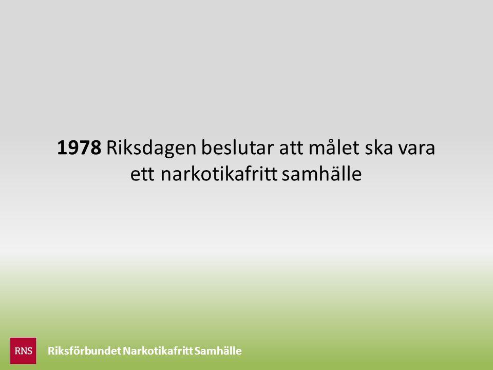 Riksförbundet Narkotikafritt Samhälle 1978 Riksdagen beslutar att målet ska vara ett narkotikafritt samhälle