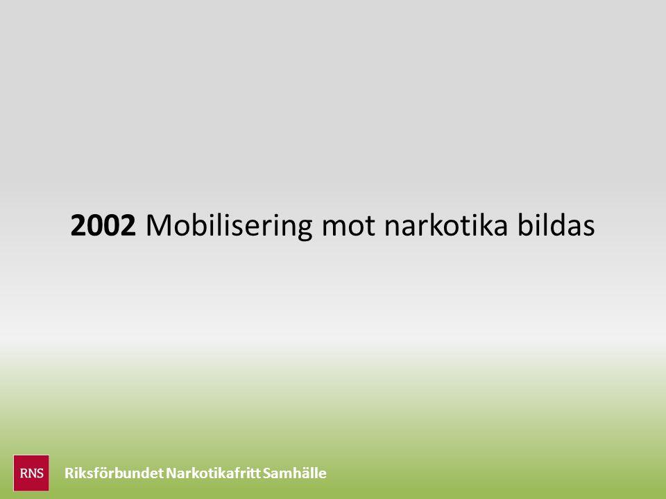 Riksförbundet Narkotikafritt Samhälle 2002 Mobilisering mot narkotika bildas