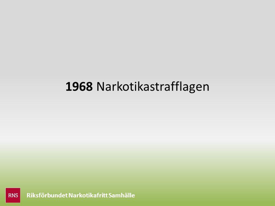 Riksförbundet Narkotikafritt Samhälle 1968 Narkotikastrafflagen