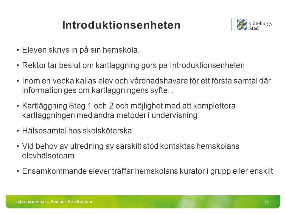 Introduktionsenheten 14 HÅLLBAR STAD – ÖPPEN FÖR VÄRLDEN Eleven skrivs in på sin hemskola. Rektor tar beslut om kartläggning görs på Introduktionsenhe