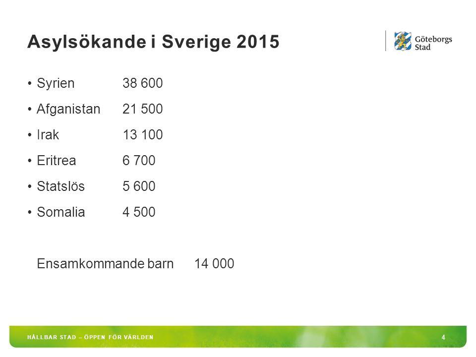 Asylsökande i Sverige 2015 4 HÅLLBAR STAD – ÖPPEN FÖR VÄRLDEN Syrien38 600 Afganistan21 500 Irak 13 100 Eritrea6 700 Statslös5 600 Somalia4 500 Ensamkommande barn 14 000