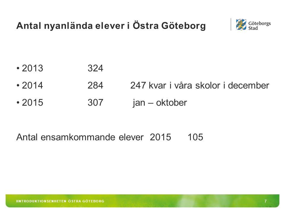Antal nyanlända elever i Östra Göteborg 7 IINTRODUKTIONSENHETEN ÖSTRA GÖTEBORG 2013324 2014284247 kvar i våra skolor i december 2015307 jan – oktober Antal ensamkommande elever 2015105