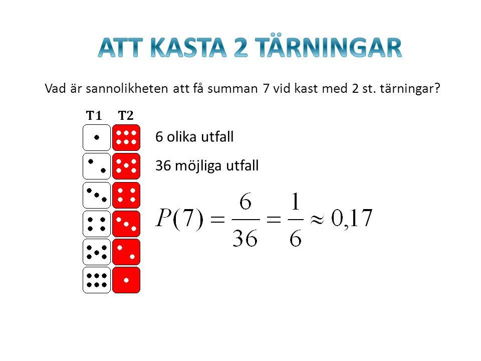 Vad är sannolikheten att få summan 7 vid kast med 2 st. tärningar? 6 olika utfall 36 möjliga utfall