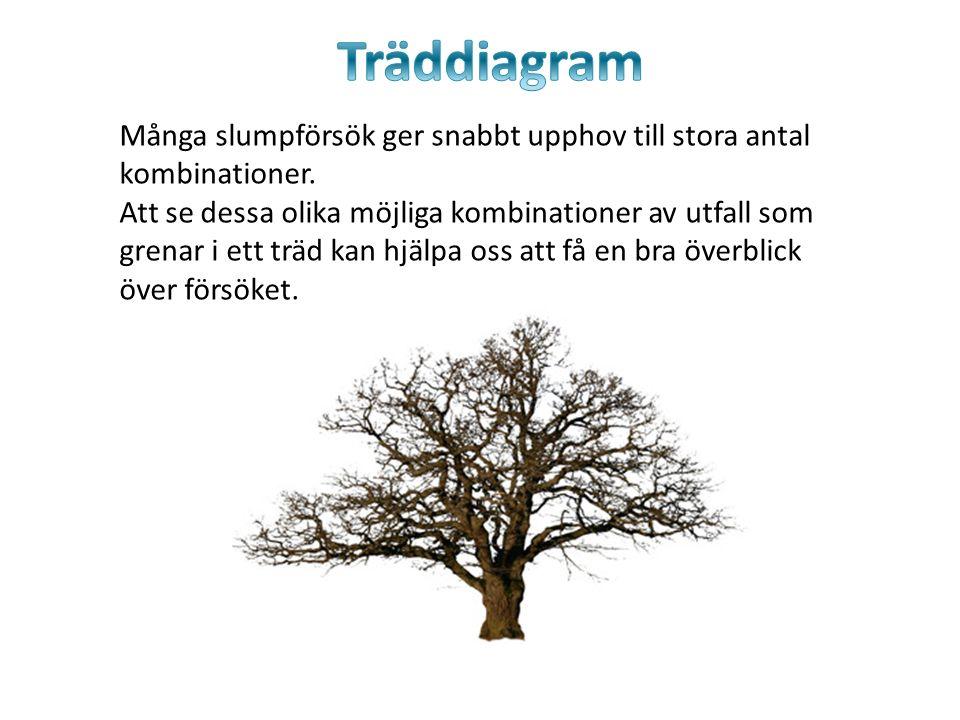 Många slumpförsök ger snabbt upphov till stora antal kombinationer. Att se dessa olika möjliga kombinationer av utfall som grenar i ett träd kan hjälp
