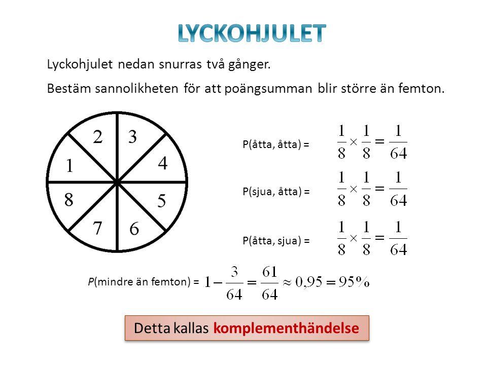 Lyckohjulet nedan snurras två gånger. Bestäm sannolikheten för att poängsumman blir större än femton. P(åtta, åtta) = P(sjua, åtta) = P(åtta, sjua) =