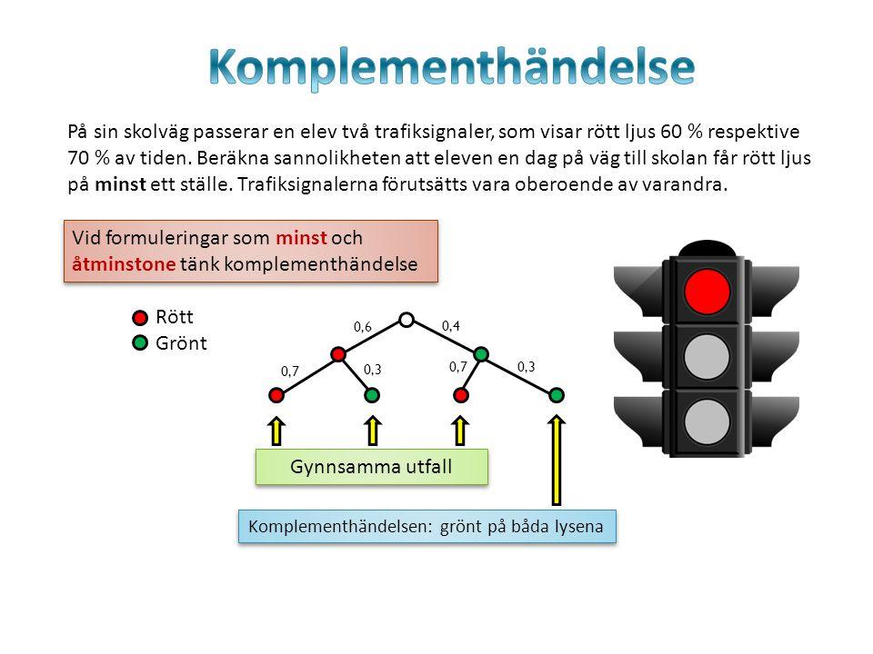 På sin skolväg passerar en elev två trafiksignaler, som visar rött ljus 60 % respektive 70 % av tiden. Beräkna sannolikheten att eleven en dag på väg
