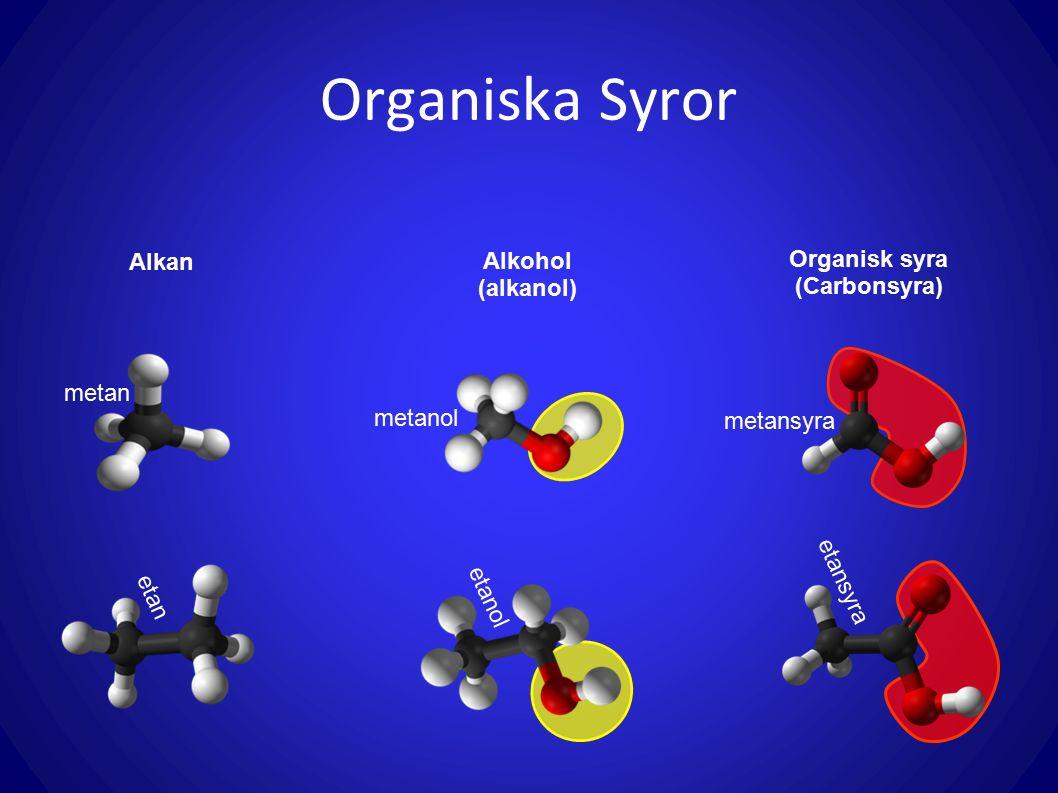 Organiska Syror Alkan Alkohol (alkanol) Organisk syra (Carbonsyra) metan metanol metansyra etanetanol etansyra