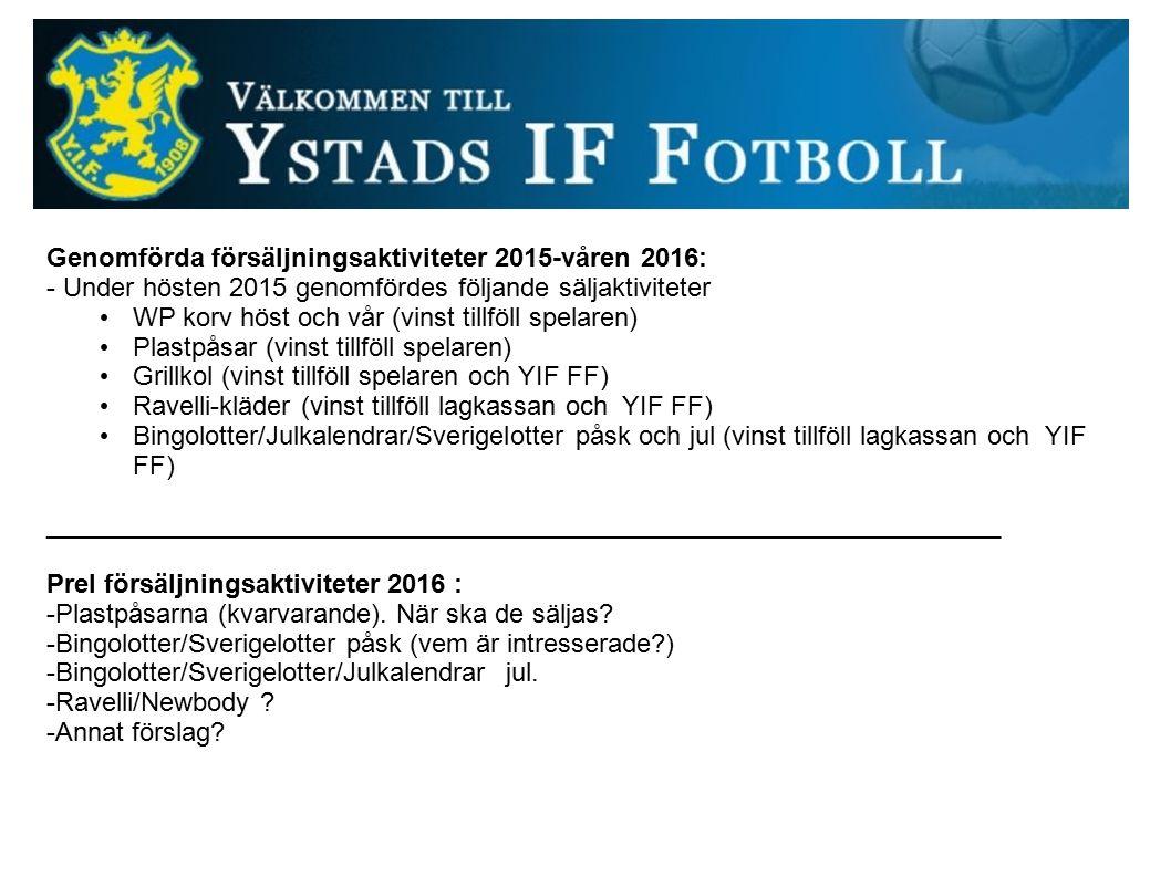 Genomförda försäljningsaktiviteter 2015-våren 2016: - Under hösten 2015 genomfördes följande säljaktiviteter WP korv höst och vår (vinst tillföll spelaren) Plastpåsar (vinst tillföll spelaren) Grillkol (vinst tillföll spelaren och YIF FF) Ravelli-kläder (vinst tillföll lagkassan och YIF FF) Bingolotter/Julkalendrar/Sverigelotter påsk och jul (vinst tillföll lagkassan och YIF FF) _________________________________________________________________ Prel försäljningsaktiviteter 2016 : -Plastpåsarna (kvarvarande).