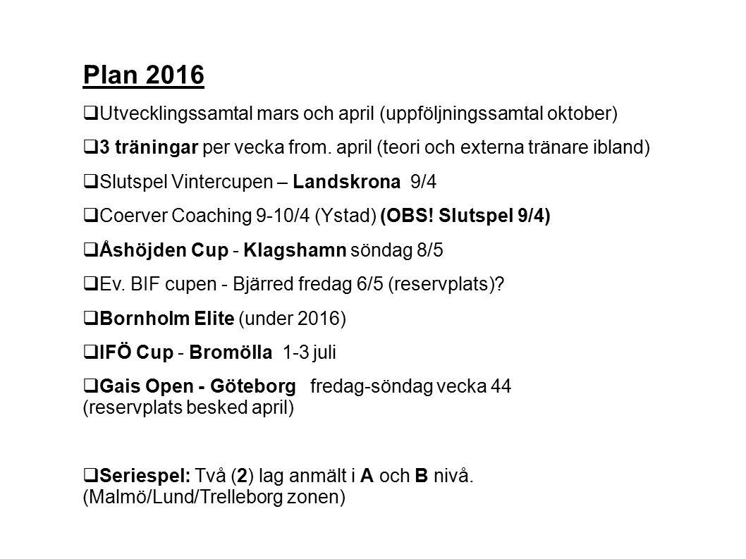 Plan 2016  Utvecklingssamtal mars och april (uppföljningssamtal oktober)  3 träningar per vecka from.