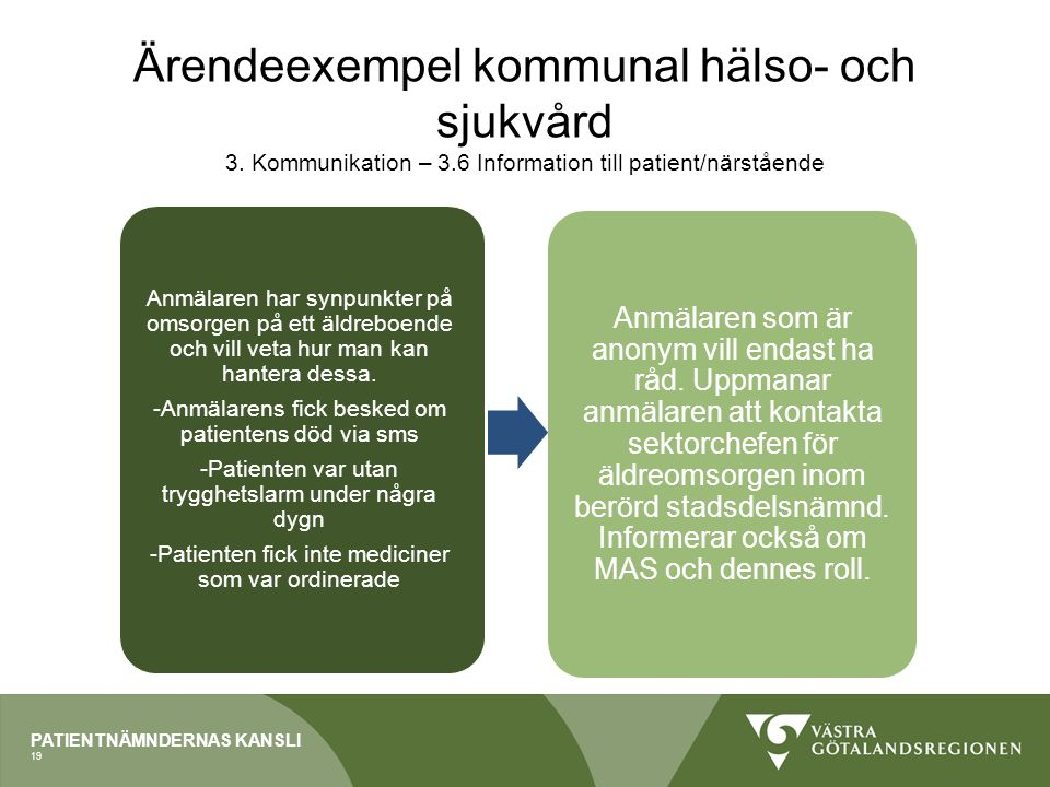 PATIENTNÄMNDERNAS KANSLI Ärendeexempel kommunal hälso- och sjukvård 3. Kommunikation – 3.6 Information till patient/närstående Anmälaren har synpunkte