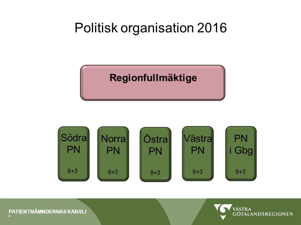 PATIENTNÄMNDERNAS KANSLI Politisk organisation 2016 Södra PN 9+3 Norra PN 9+3 Östra PN 9+3 Västra PN 9+3 PN i Gbg 9+3 6