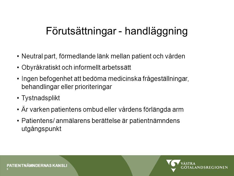 PATIENTNÄMNDERNAS KANSLI Förutsättningar - handläggning Neutral part, förmedlande länk mellan patient och vården Obyråkratiskt och informellt arbetssä